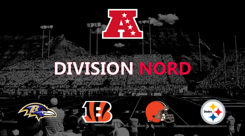 AFC Division Nord