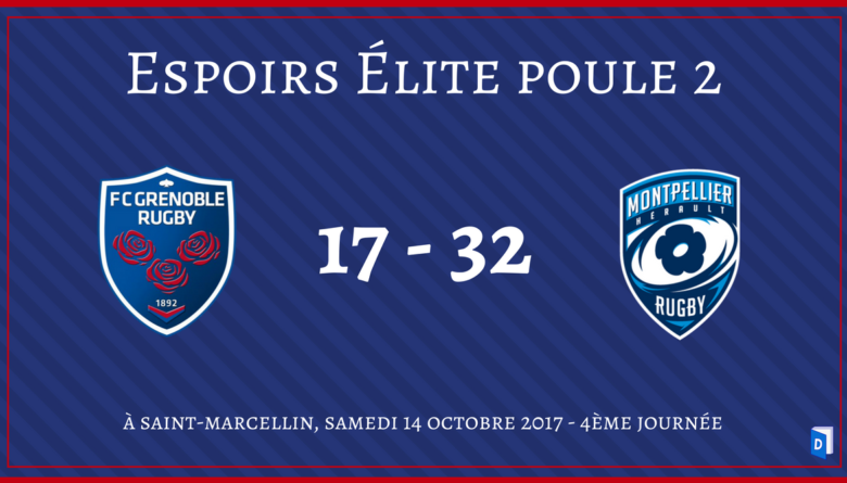 L'avenir grenoblois est dans le pré #4 – défaite contre Montpellier