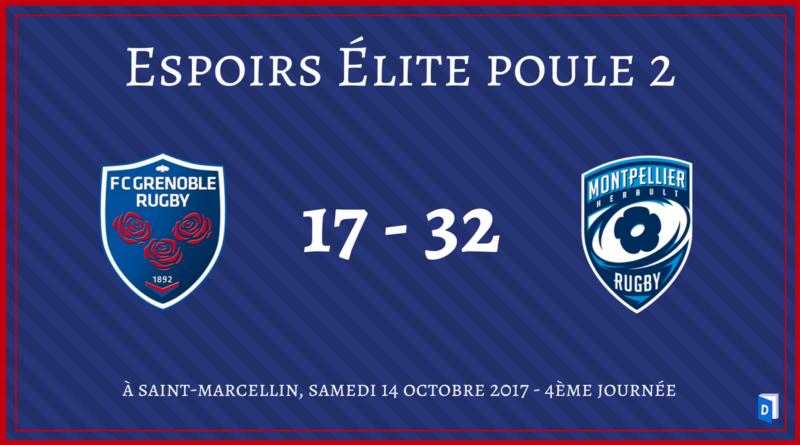 L'avenir grenoblois est dans le pré #4 - défaite contre Montpellier