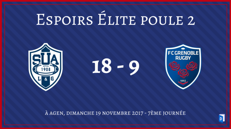 Agen vs Grenoble Rugby Espoirs