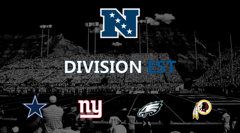 National Football Conference Division Est
