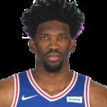 Tops/Flops NBA