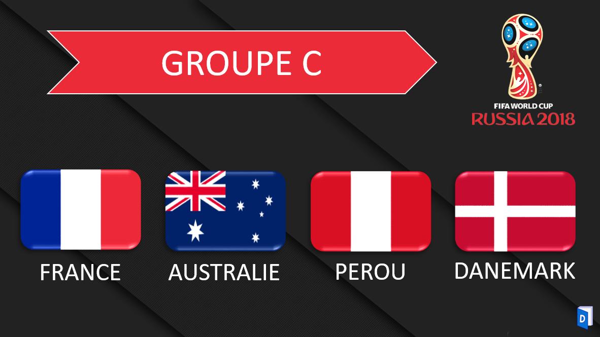 Groupe France - Coupe du monde 2018 Football