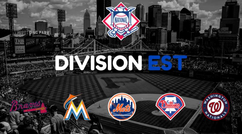 Le nom des franchises MLB - Ligue Nationale Division Est