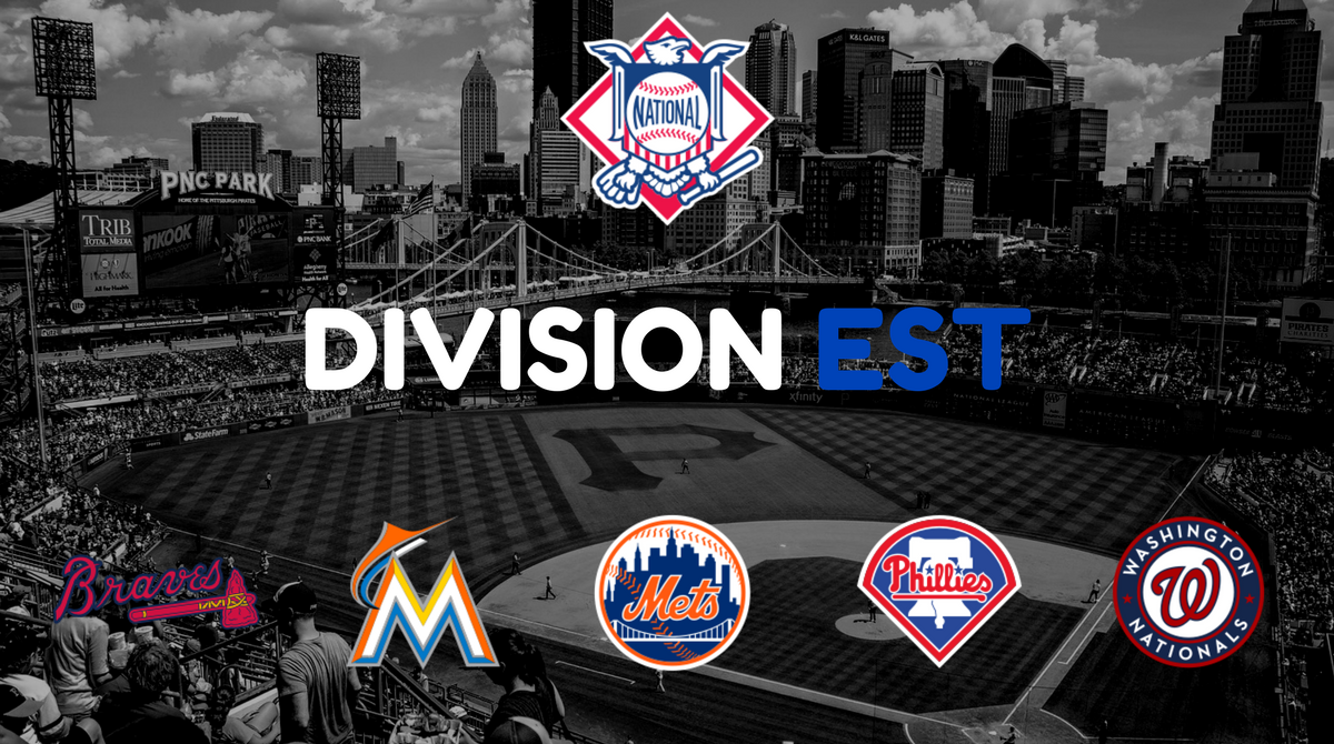 Le nom des franchises MLB - Ligue Nationale Division Est