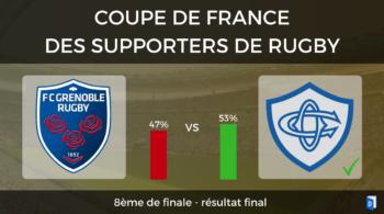 Résultat 8ème de finale FC Grenoble – Castres Olympique