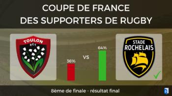 Résultat 8ème de finale RC Toulon – Stade Rochelais