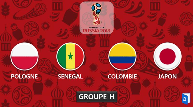 Coupe du monde 2018 - Presentation Groupe H