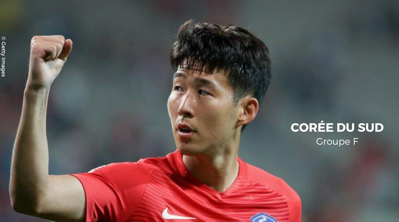 Présentation Corée du Sud Groupe F Coupe du monde 2018