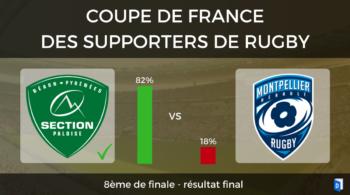 Résultat 8ème de finale Section Paloise – Montpellier Hérault Rugby