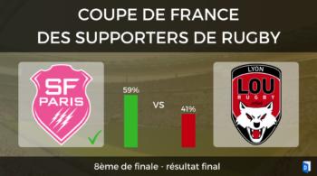 Résultat 8ème de finale – Stade Français – LOU