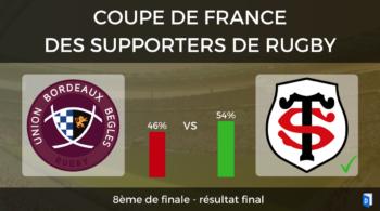Résultat 8ème de finale UBB – Stade Toulousain