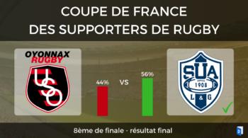 Résultat 8ème-de-finale-US-Oyonnax-SU-Agen