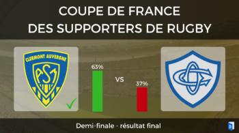 Résultat Demi-finale ASM Clermont Auvergne – Castres Olympique