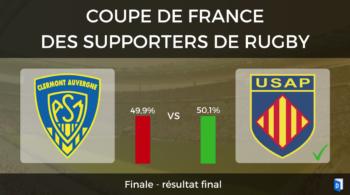 Résultat Finale ASM Clermont – USAP
