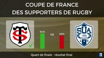 Résultat Quarts de finale Stade Toulousain – SU Agen
