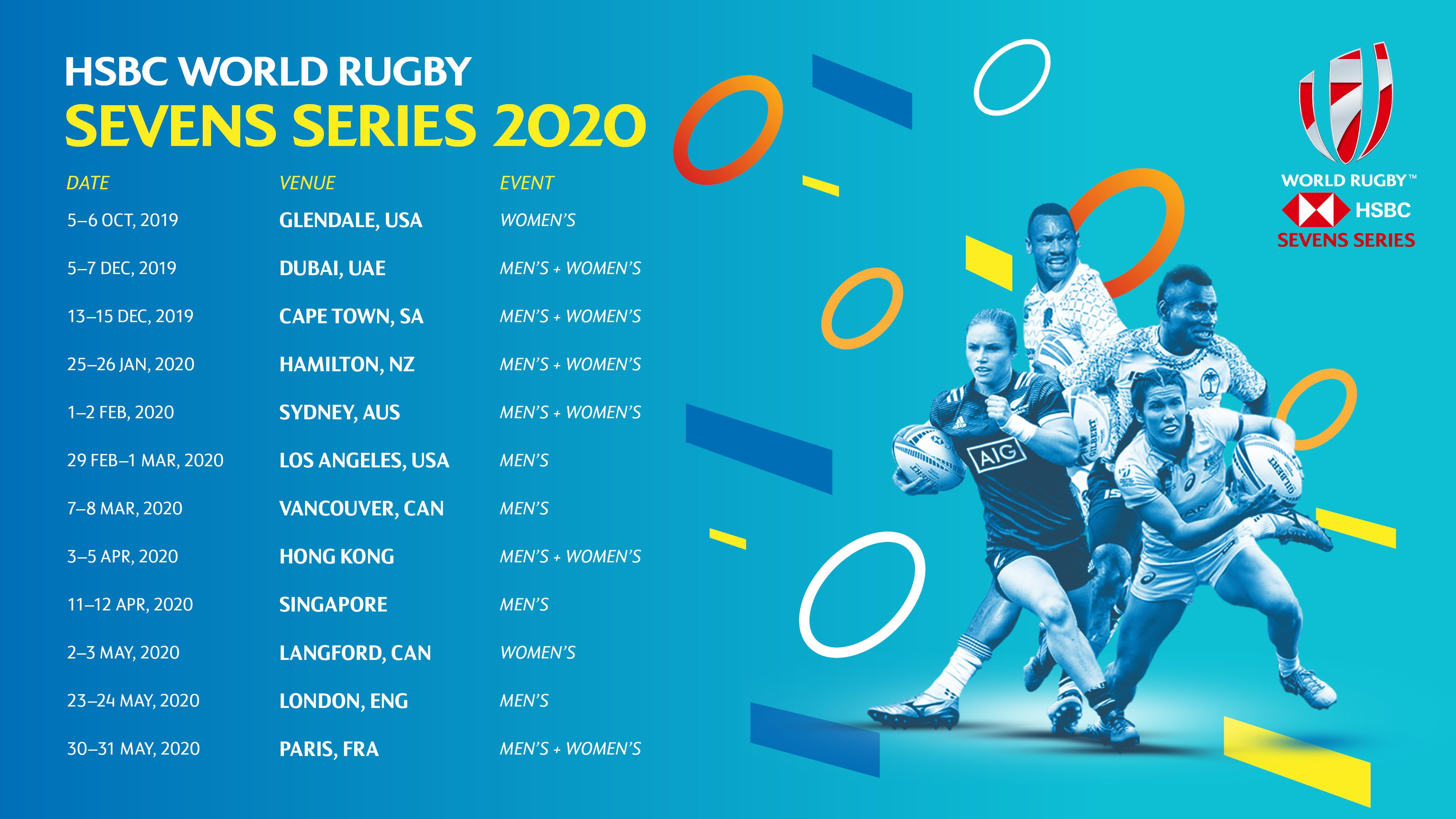Tournoi Des 6 Nations 2020 Calendrier.Rugby Rugby A 7 Le Calendrier Du Circuit Mondial 2019