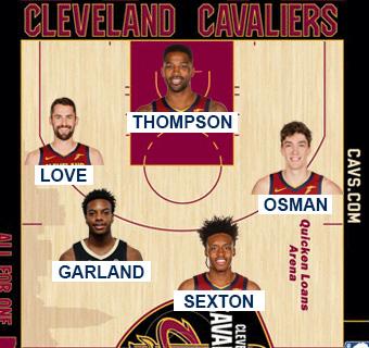 Tanking NBA