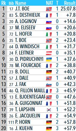 Top 20 du sprint hommes à Hochfilzen