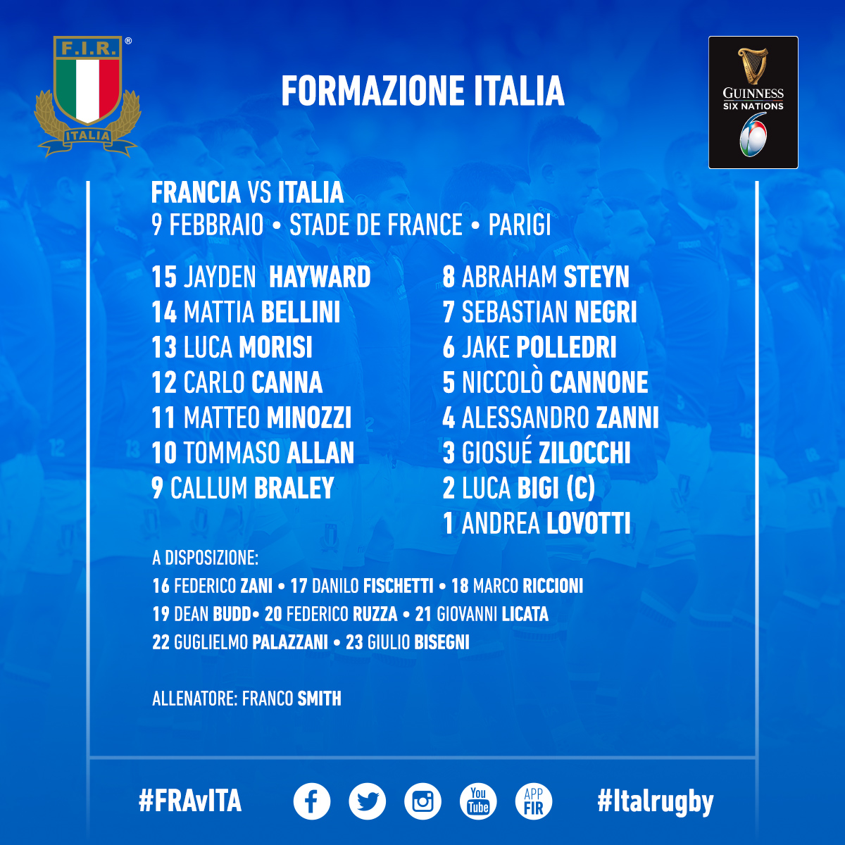 Composition de l'Italie face au XV de France - ItalRugby