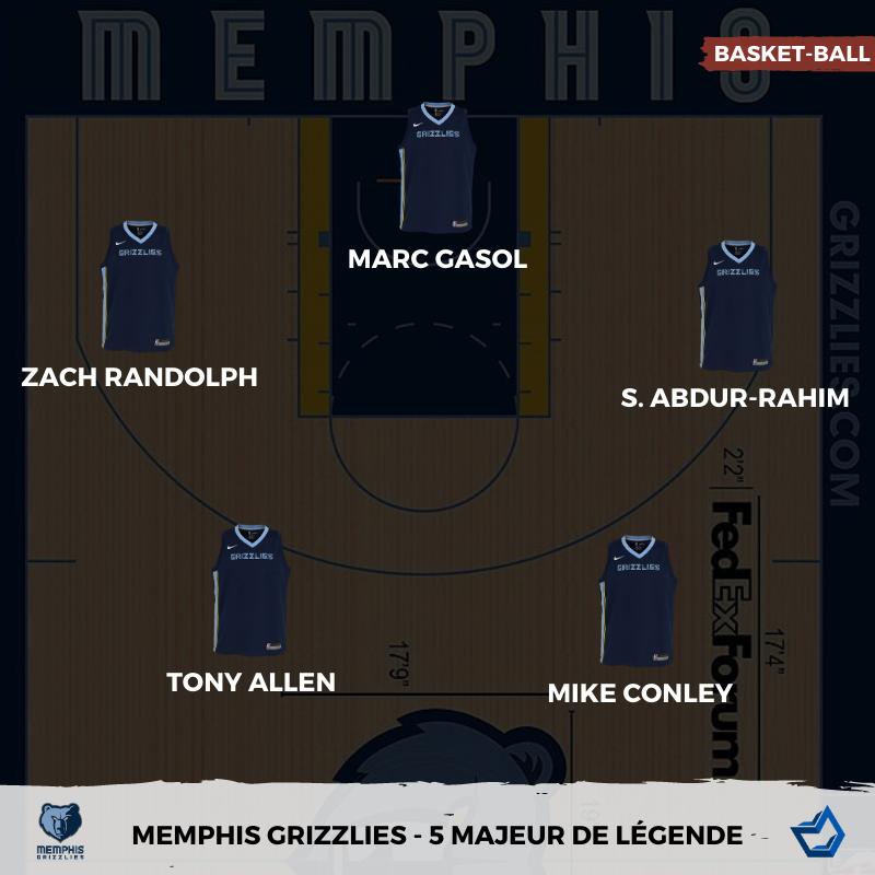 Votre 5 Majeur de légende des Memphis Grizzlies - Dicodusport