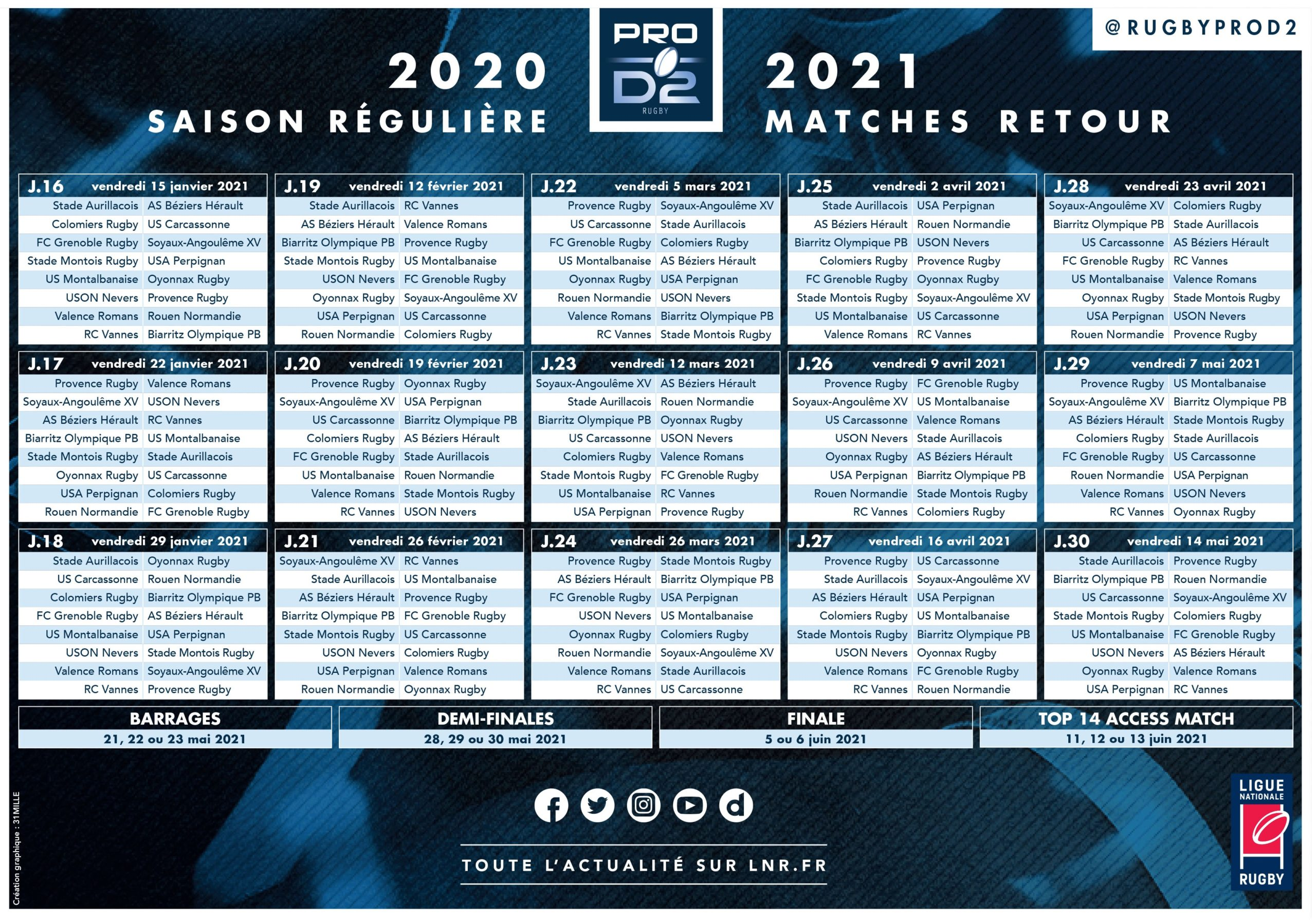 Rugby à XV   Pro D2 : le calendrier 2020/2021 complet, journée par