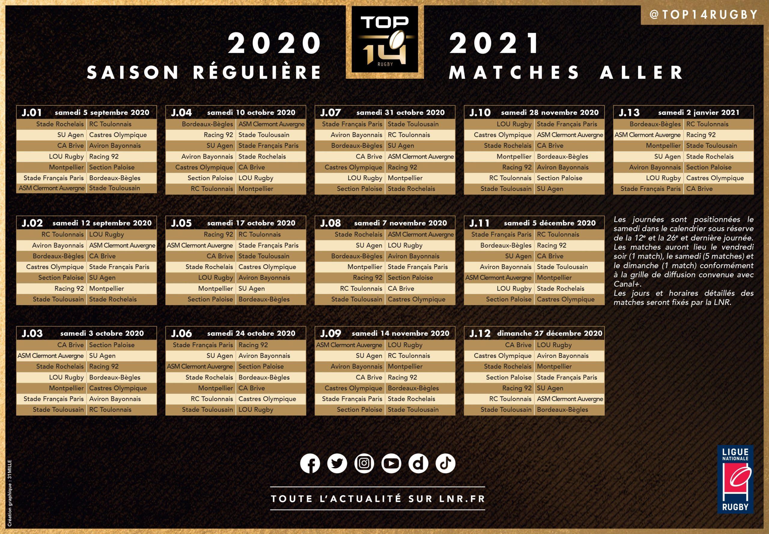 Rugby à XV   Top 14 : le calendrier 2020/2021 complet, journée par