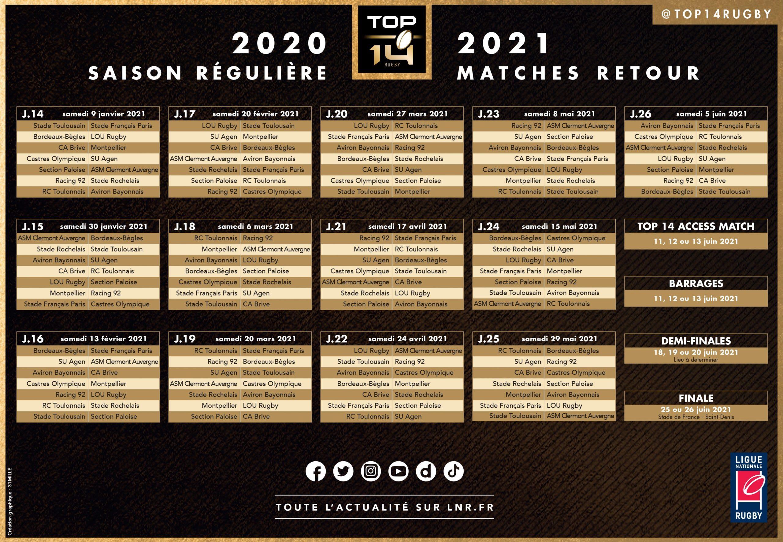 Top 14 Calendrier 2021 Rugby à XV   Top 14 : le calendrier 2020/2021 complet, journée par