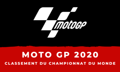 Moto GP : le classement du championnat du monde des pilotes 2020