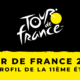 Tour de France 2020 - Le profil de la 11ème étape