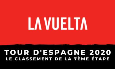 Tour d'Espagne 2020 - Le classement de la 7ème étape