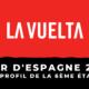 Tour d'Espagne 2020 - Le profil de la 6ème étape