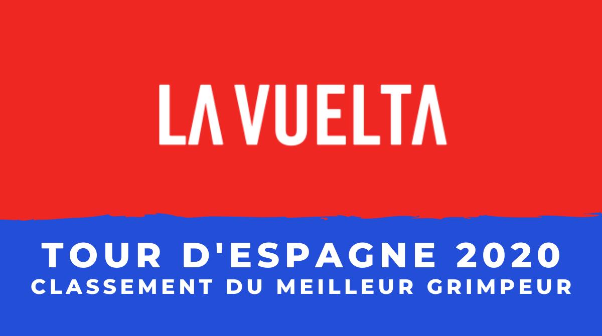Tour d'Espagne 2020 - Le classement de la montagne - Maillot à pois