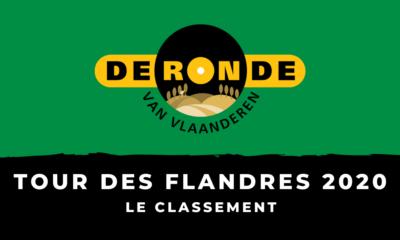 Tour des Flandres 2020 - Le classement de la course