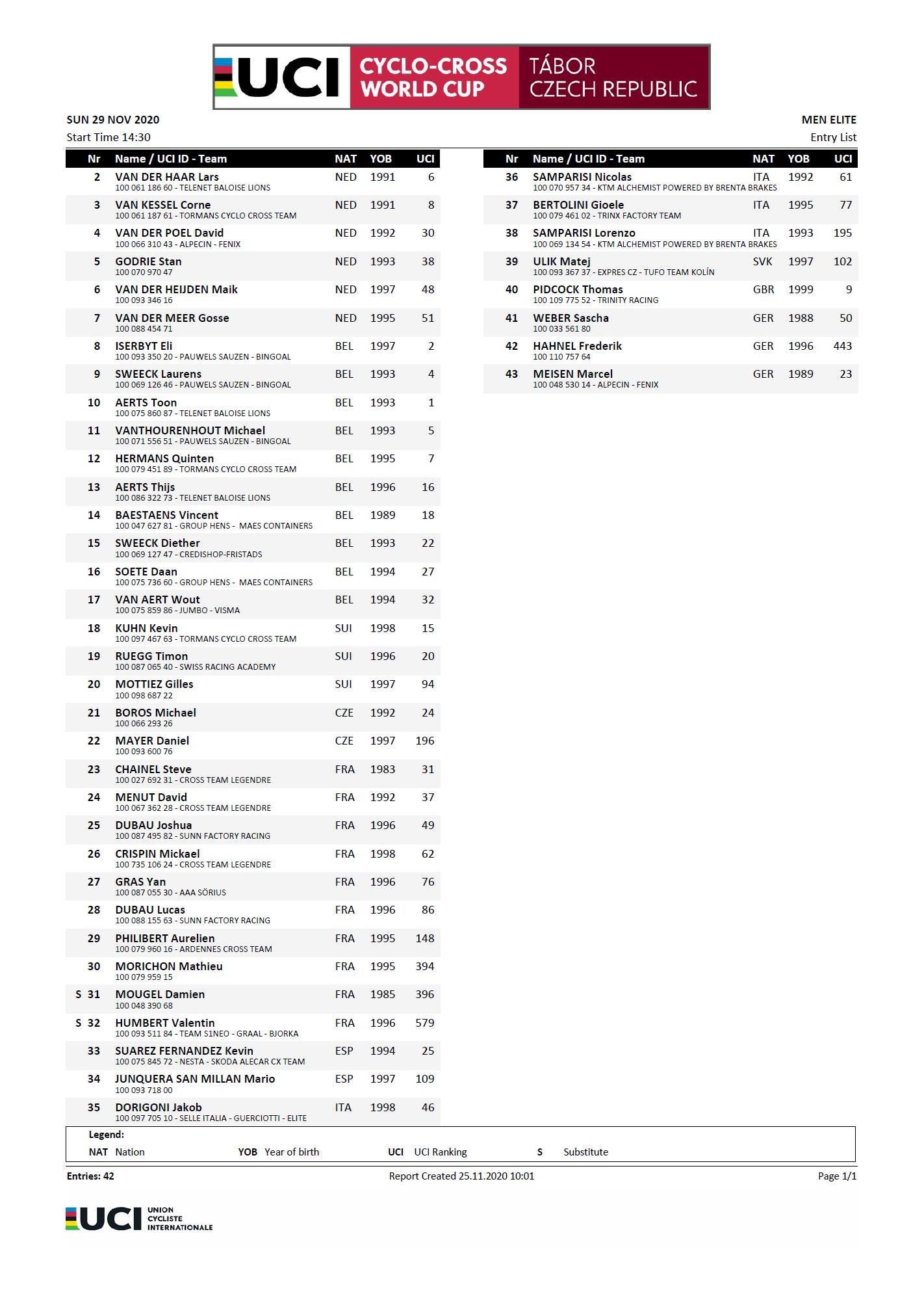 Cyclo-cross - Coupe du monde de Tabor - Le startlist de la course hommes