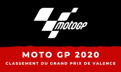 Moto GP - Grand Prix de Valence - Le classement de la course