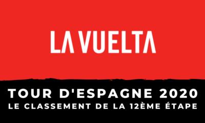 Tour d'Espagne 2020 - Le classement de la 12ème étape
