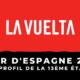 Tour d'Espagne 2020 - Le profil de la 13ème étape
