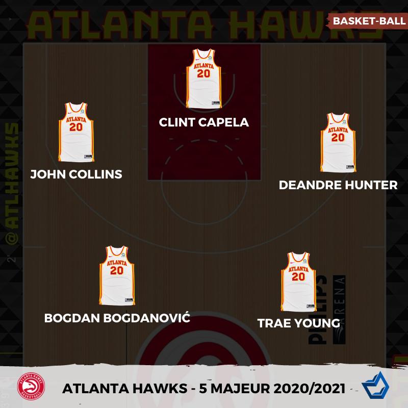NBA - Atlanta Hawks - 5 Majeur 2020-2021