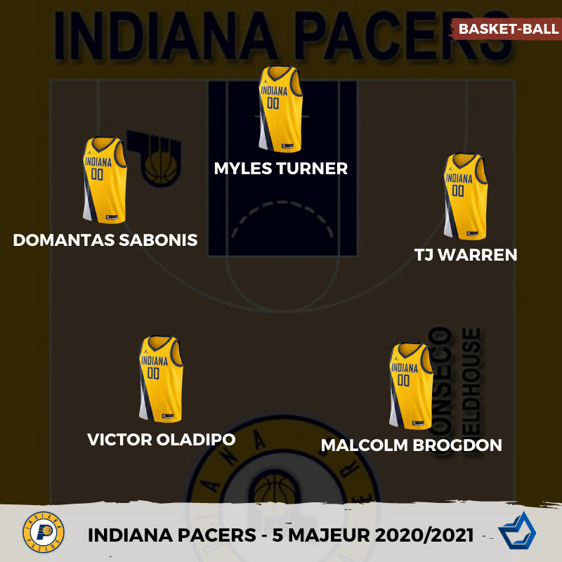 NBA - Indiana Pacers - 5 Majeur 2020-2021
