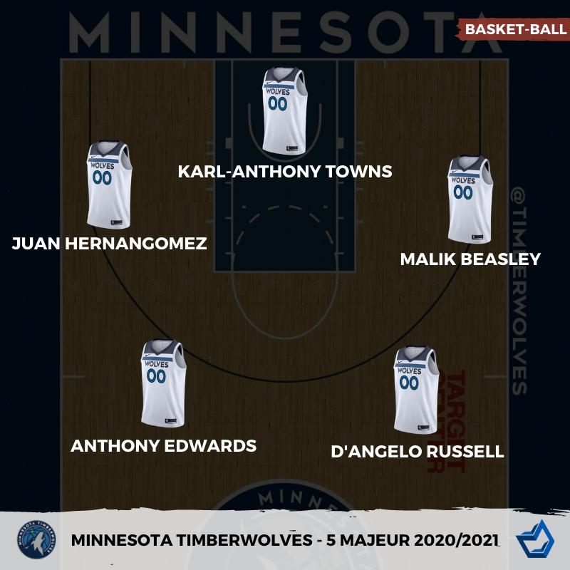 NBA - Minnesota Timberwolves - 5 Majeur 2020-2021