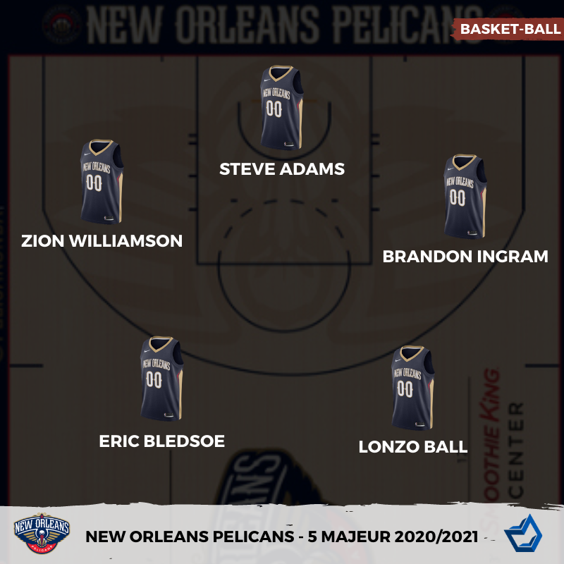 NBA - New Orleans Pelicans - 5 Majeur 2020-2021