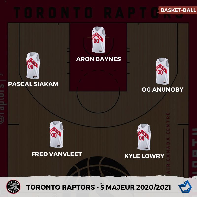NBA - Toronto Raptors - 5 Majeur 2020-2021