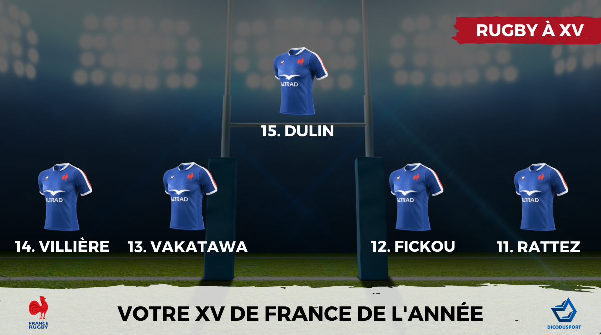 Votre XV de France de l'année 2020