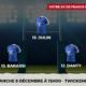 Votre XV de France pour le Crunch face à l'Angleterre