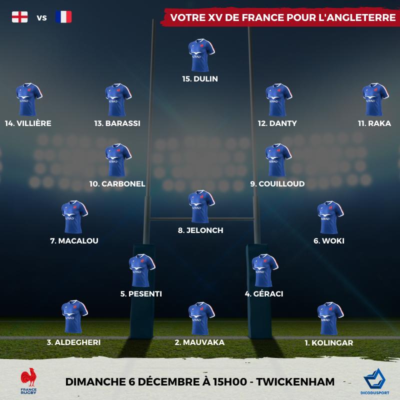 Votre XV de France pour le Crunch face à l'Angleterre - Dicodusport