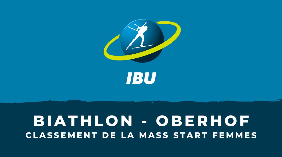 Biathlon - Oberhof - Le classement de la mass start femmes