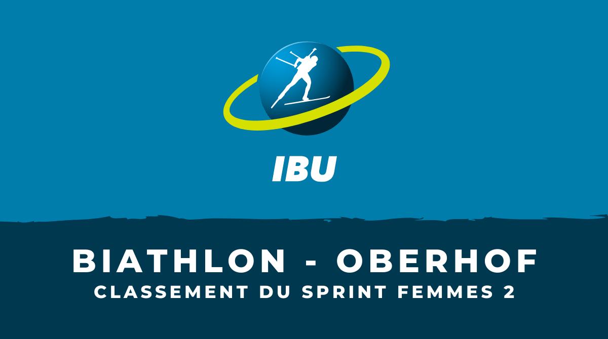Biathlon - Oberhof - Le classement du deuxième sprint femmes