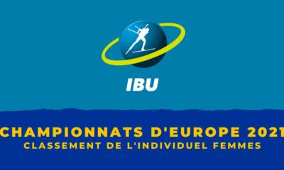 Championnat d'Europe de biathlon 2021 - Le classement de l'individuel femmes