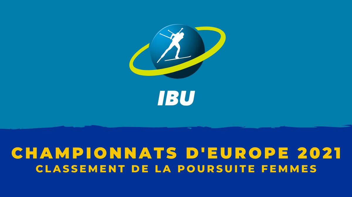 Championnats d'Europe de biathlon 2021 - Le classement de la poursuite femmes